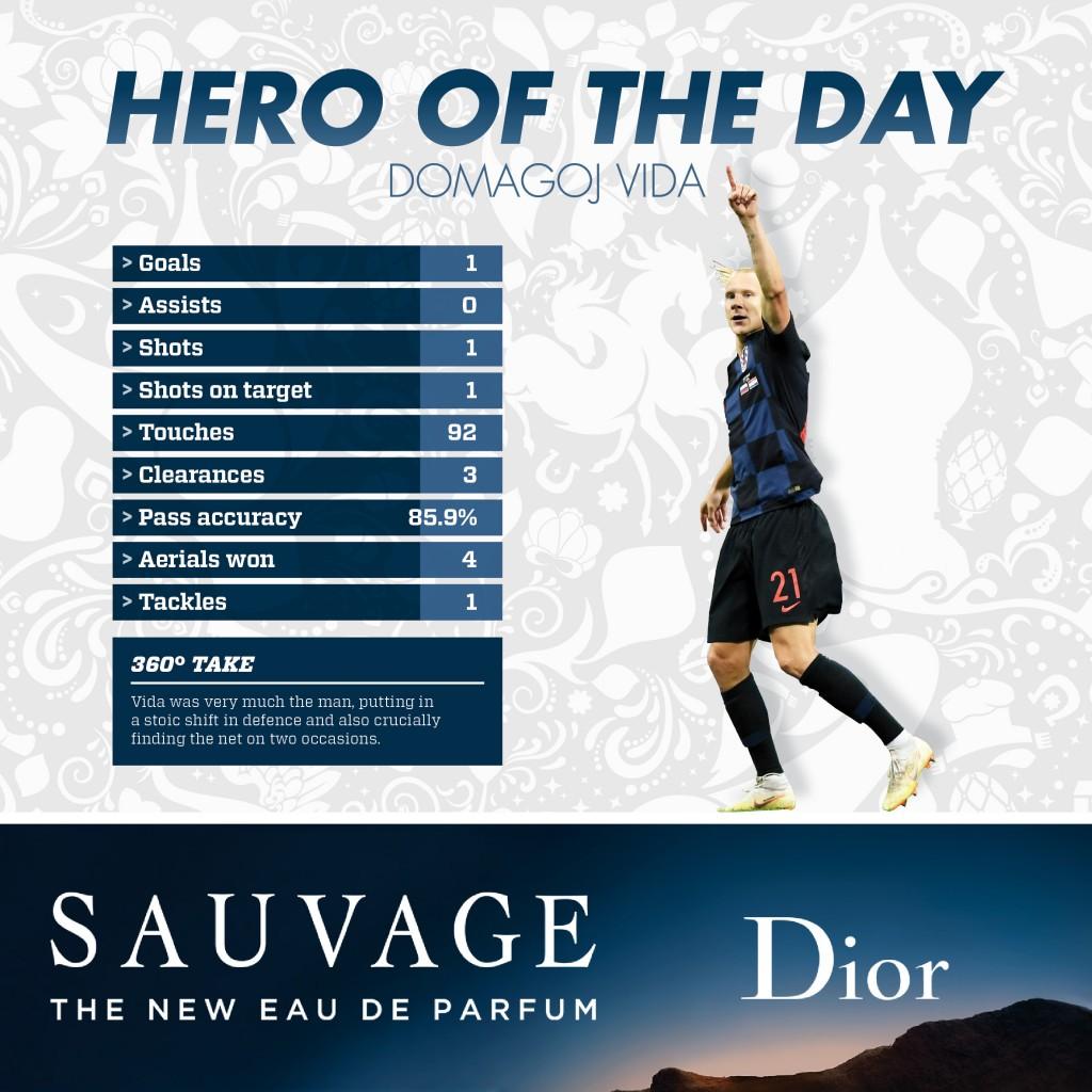 08 07 hero of day Domagoj Vida