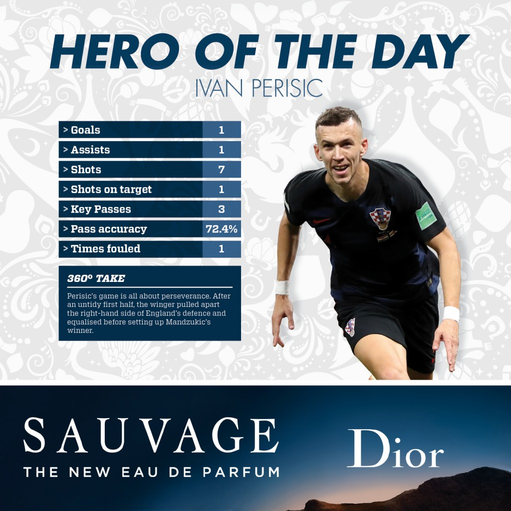 11 07 hero of day Perisic