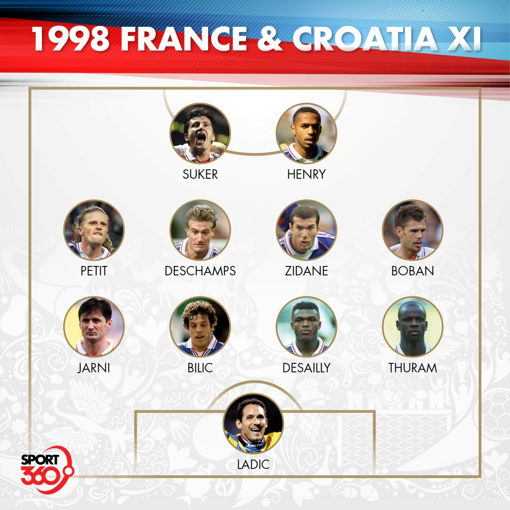 13 07 France & Croatia XI(1)