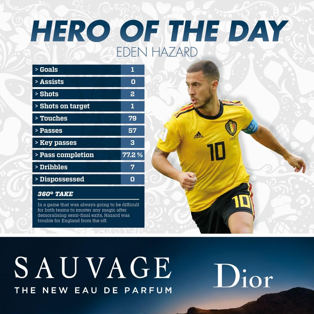 14  07 hero of day hazard