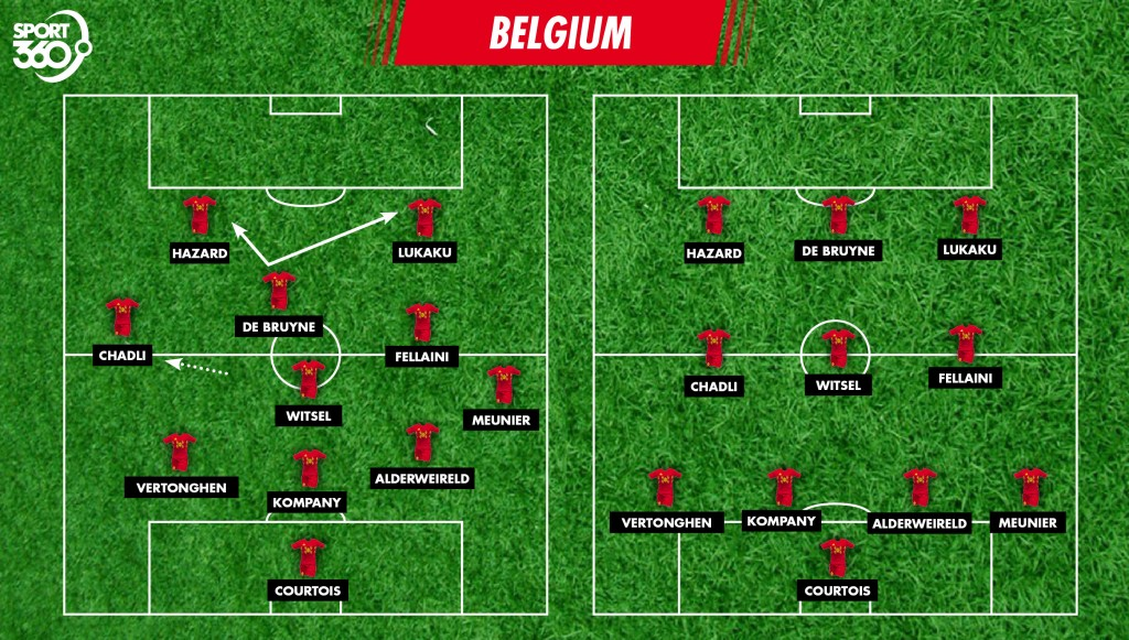 Belgium's seamless transition between 4-3-3 and 3-4-1-2