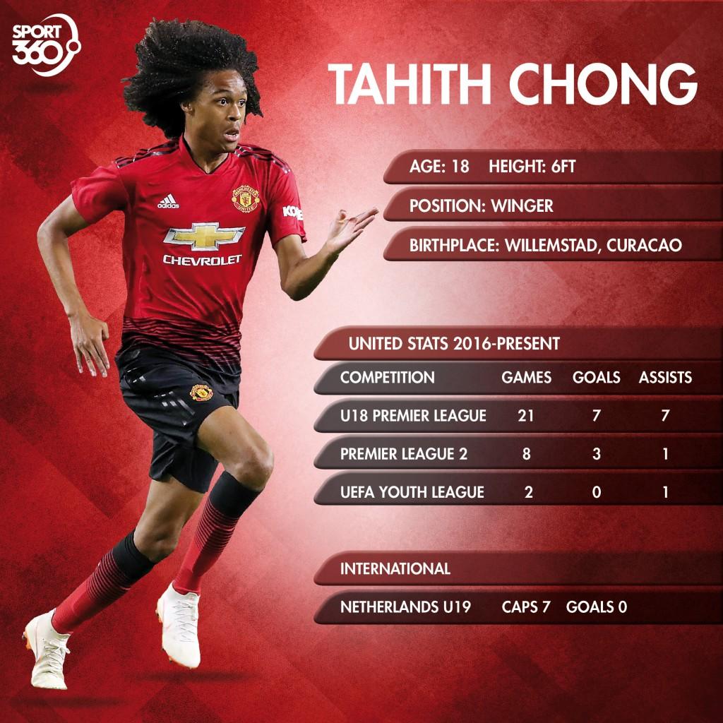 22 07 Tahith Chong