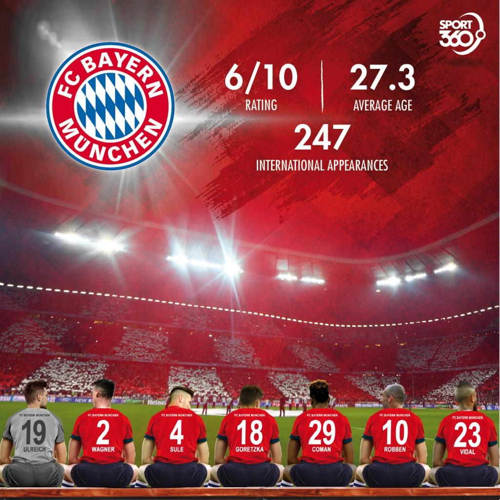 26 07 Bayern Munich
