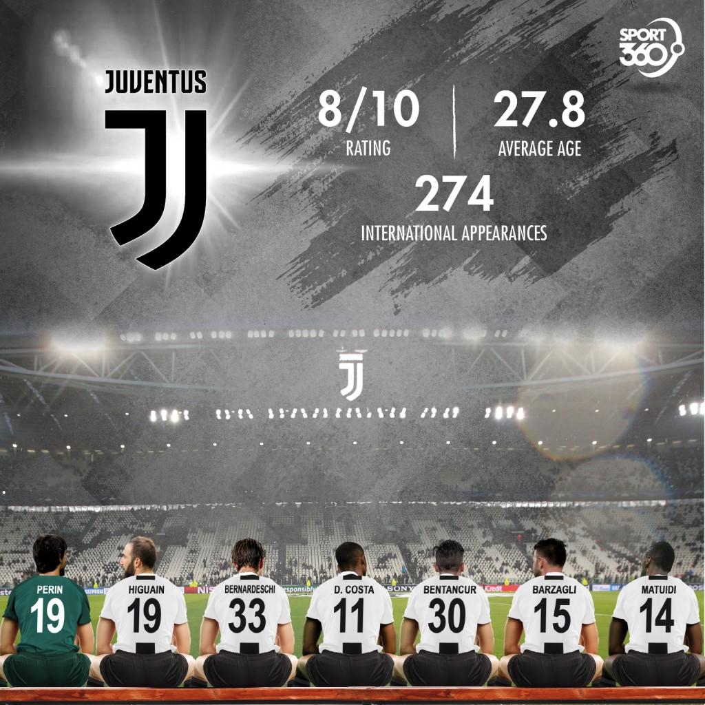 26 07 Juventus