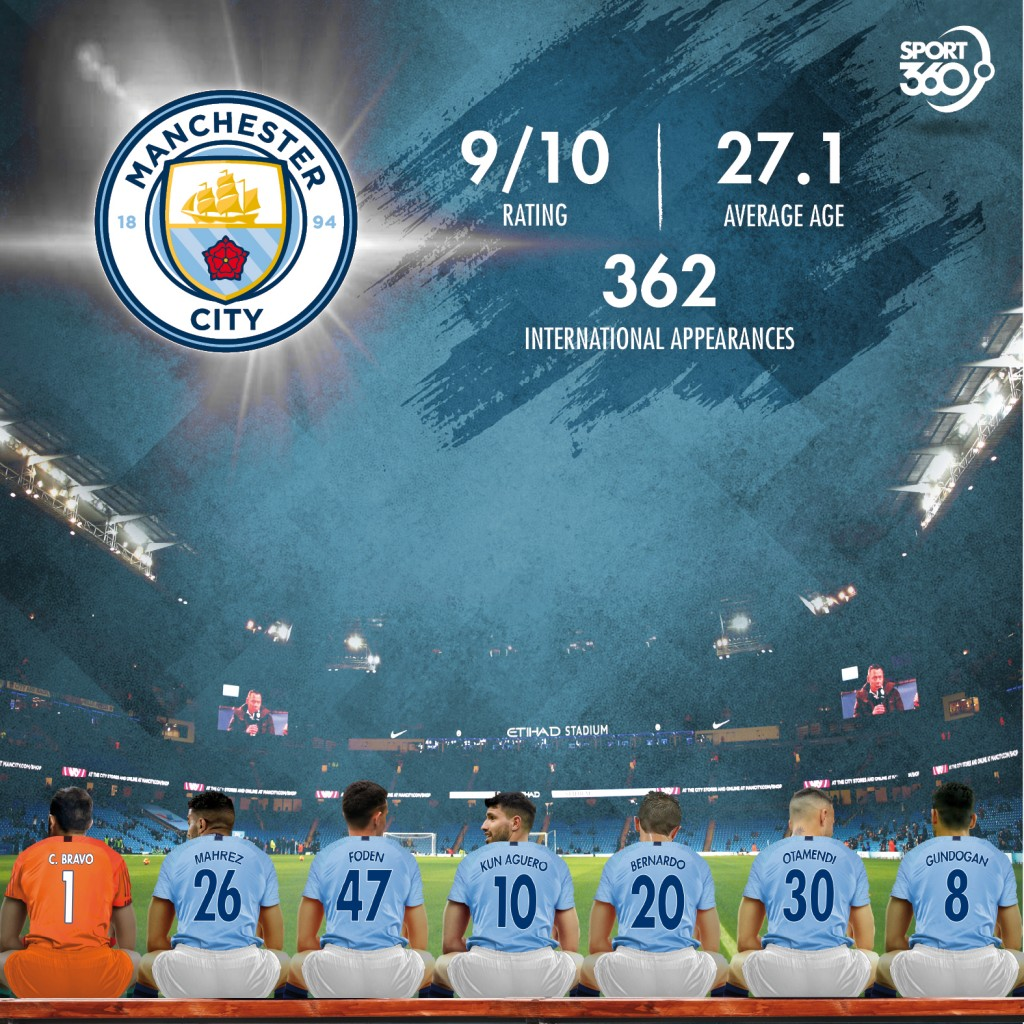 26 07 Man City