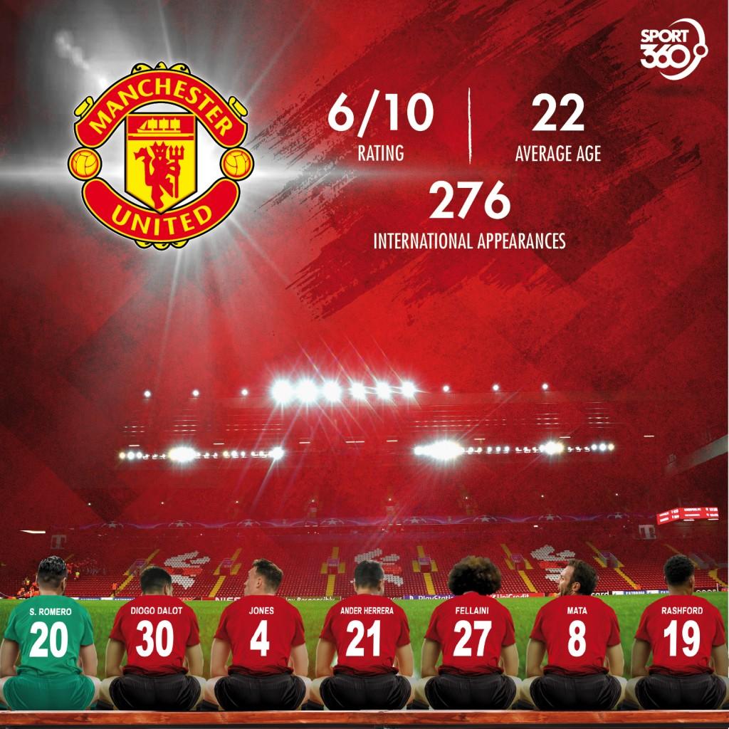 26 07 Man United