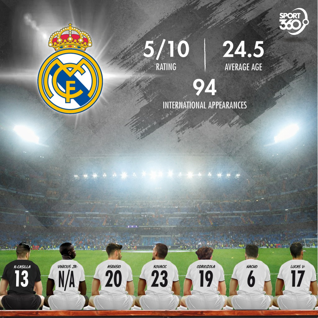 26 07 Real Madrid