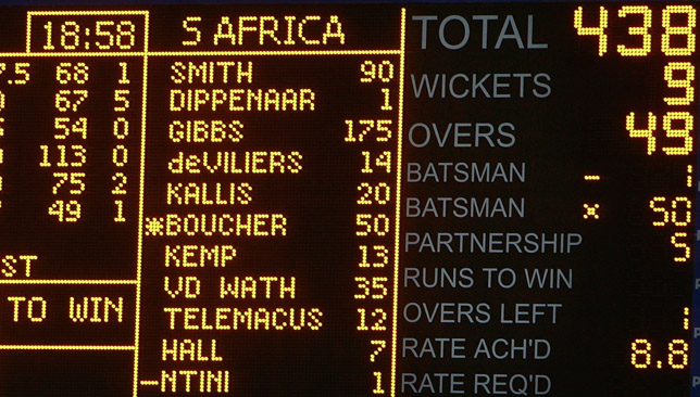 South Africa chased down 434 against Australia in 2006.