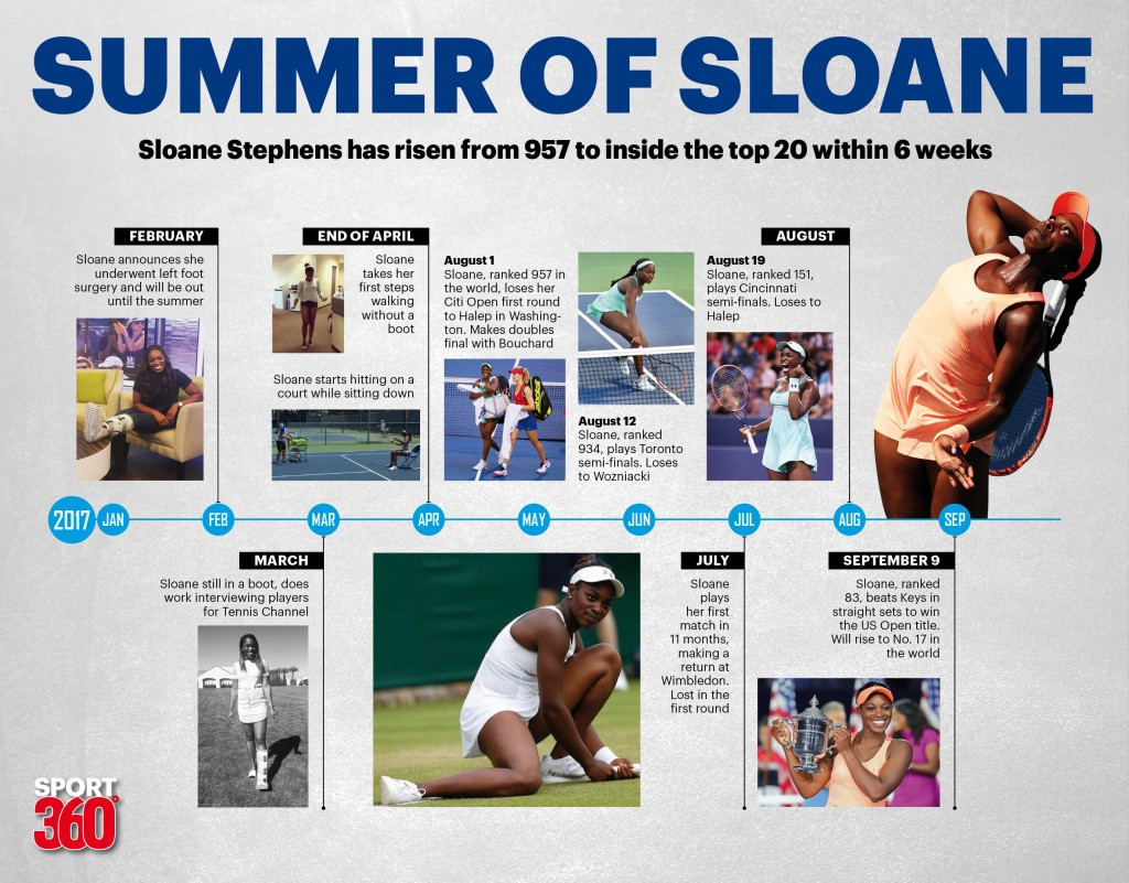 Last year's stunning Summer of Sloane.