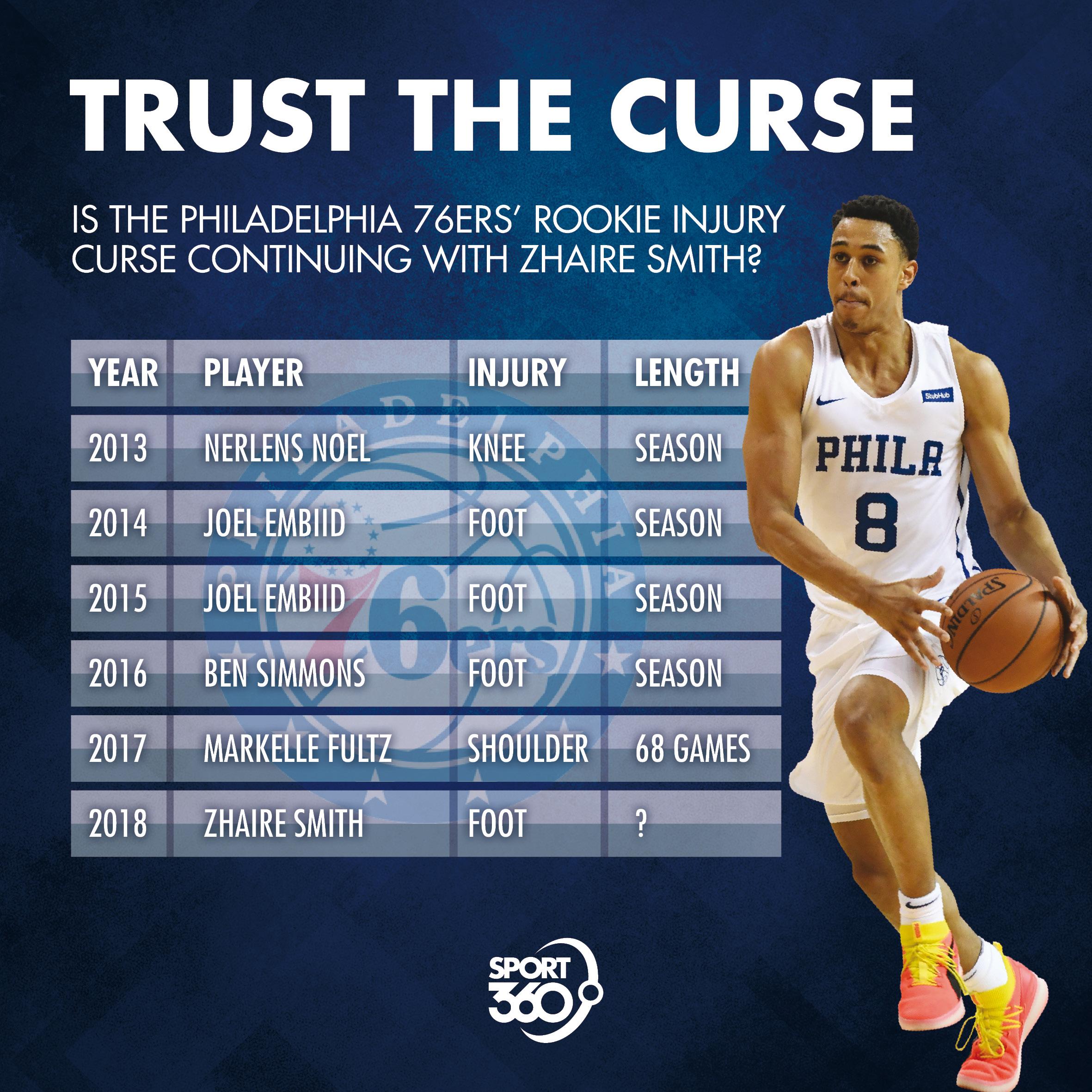 07 08 NBA