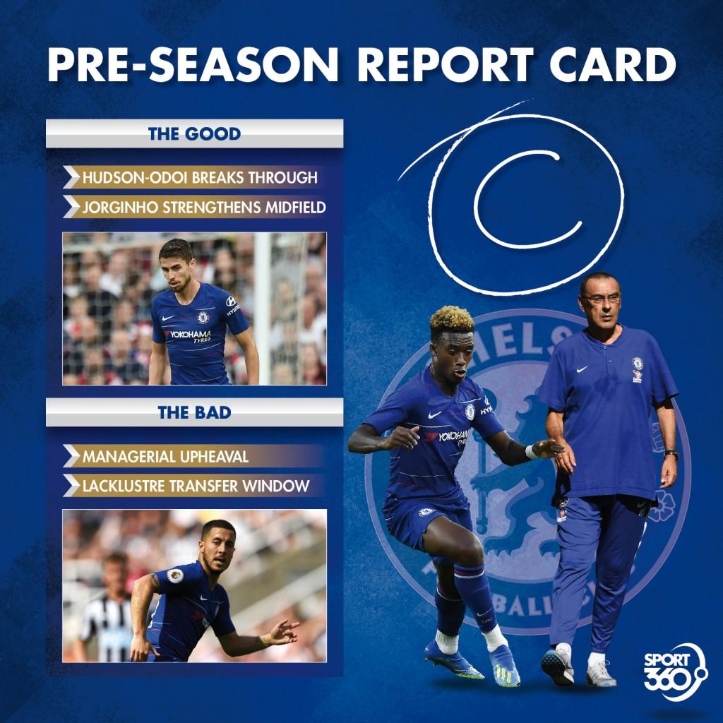 0806 Chelsea Preseason Report Card