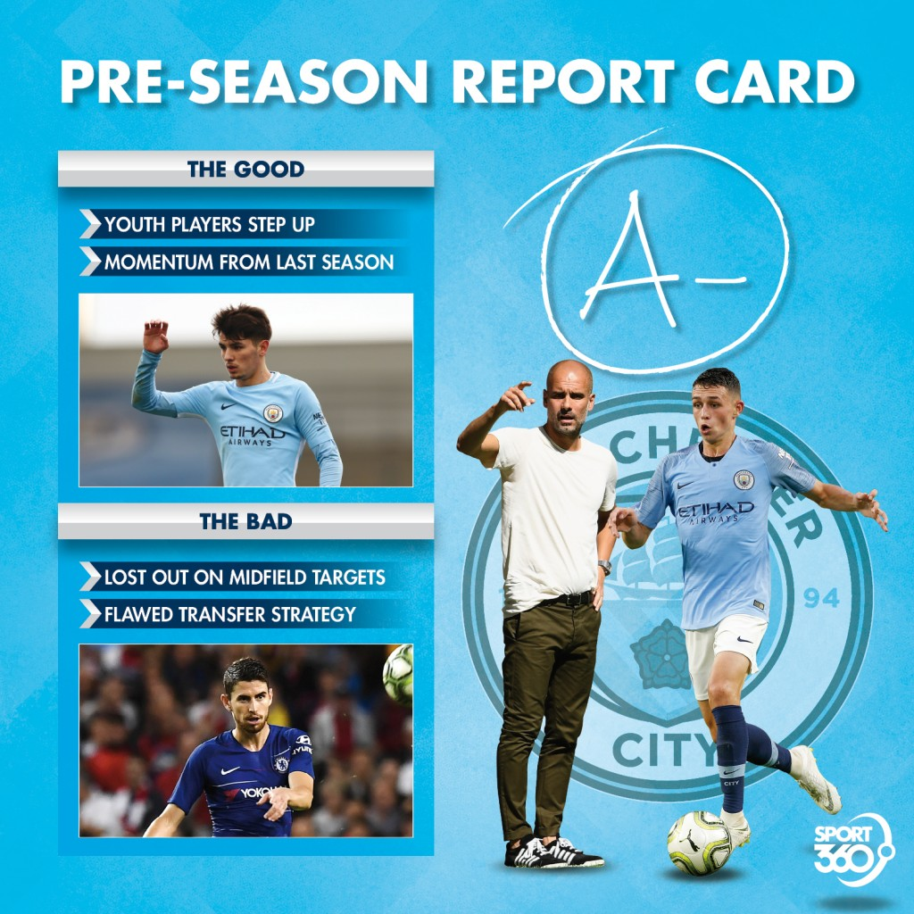 0806 City Preseason Report Card