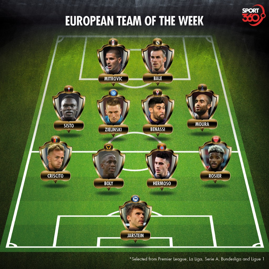 Our European Team of the Week!