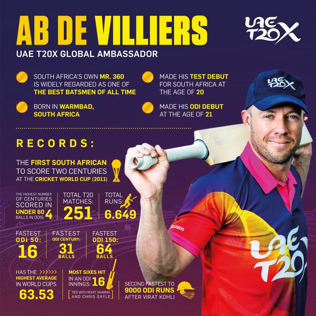 T20X_AB De Villiers_Infographic