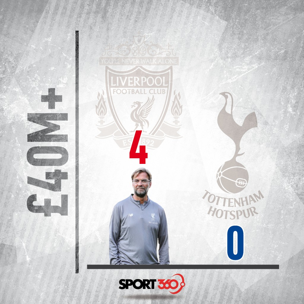 Liverpool Beat Tottenham Hotspur For Fifth Straight Win