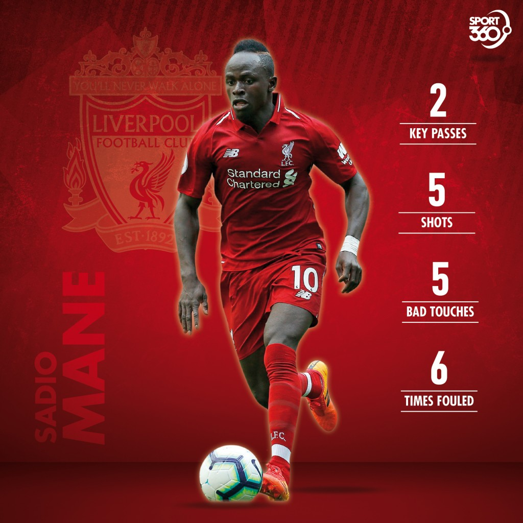 Mane's game in numbers