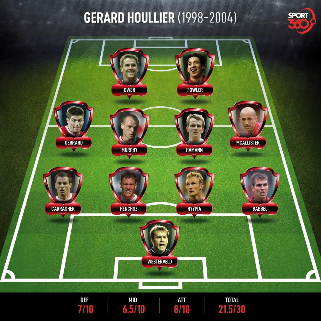 2609 Gerard Houllier 442