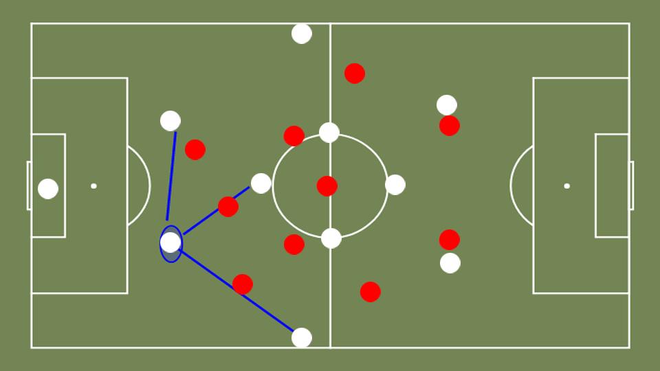 Liverpool pressing high