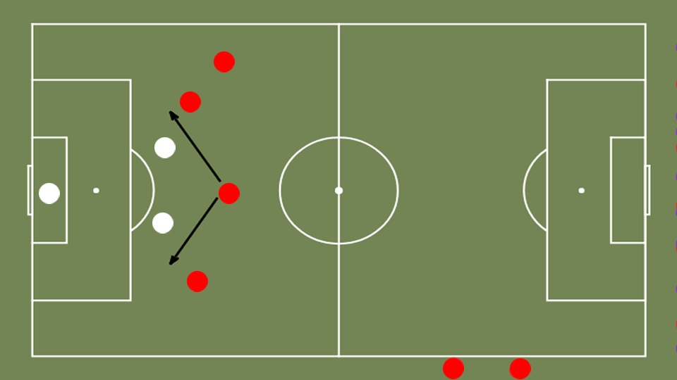 Liverpool's 3 v 2 scenarios in transition