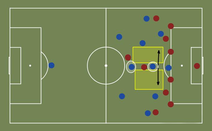 Messi änderte das Spiel