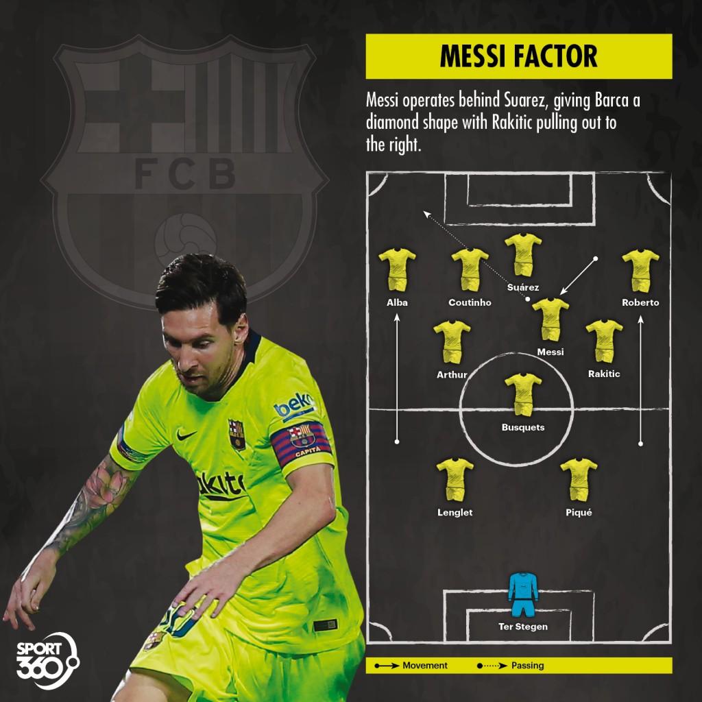 0511 inter barcelona  tactics