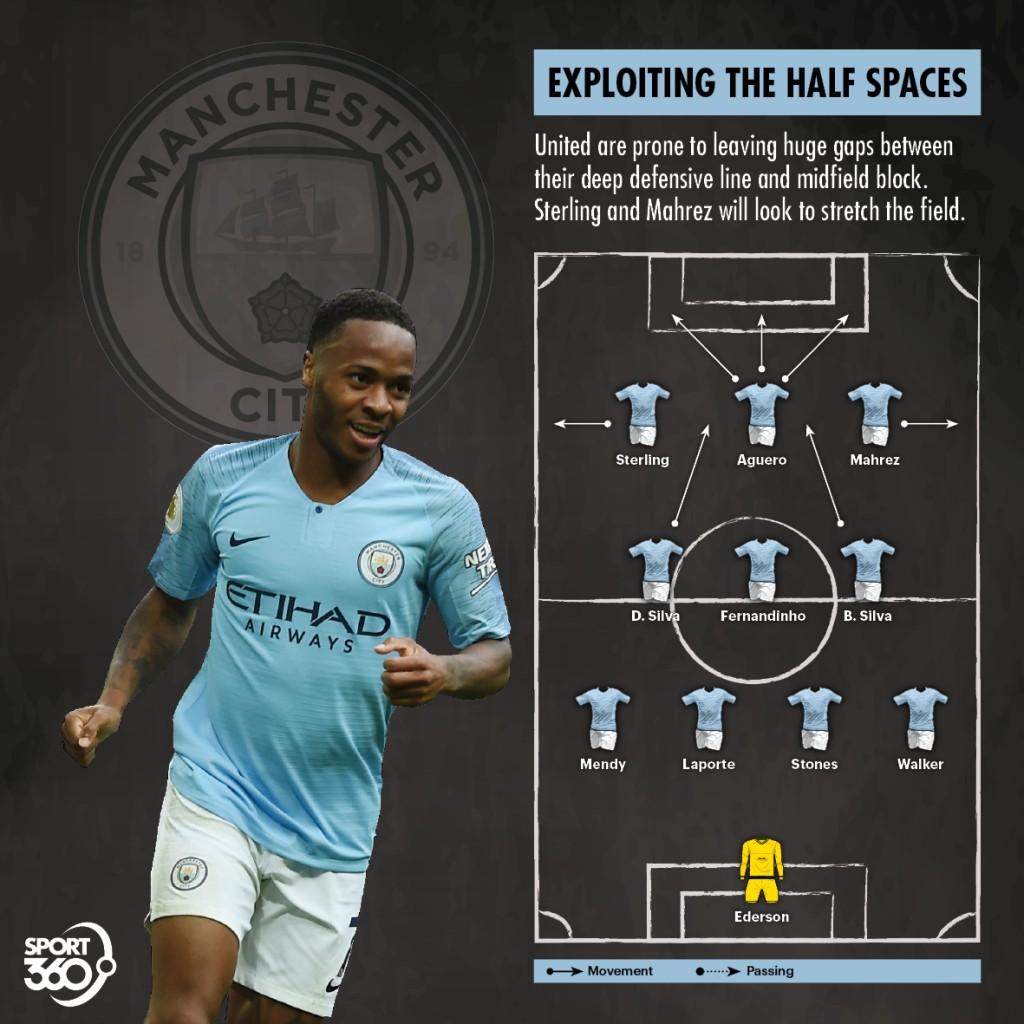 1011 city v united tactics3
