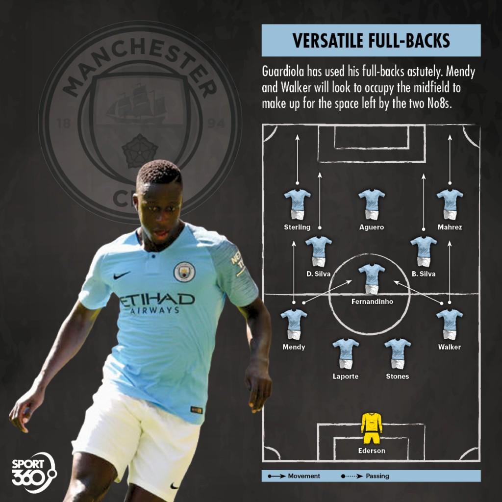 1011 city v united tactics4
