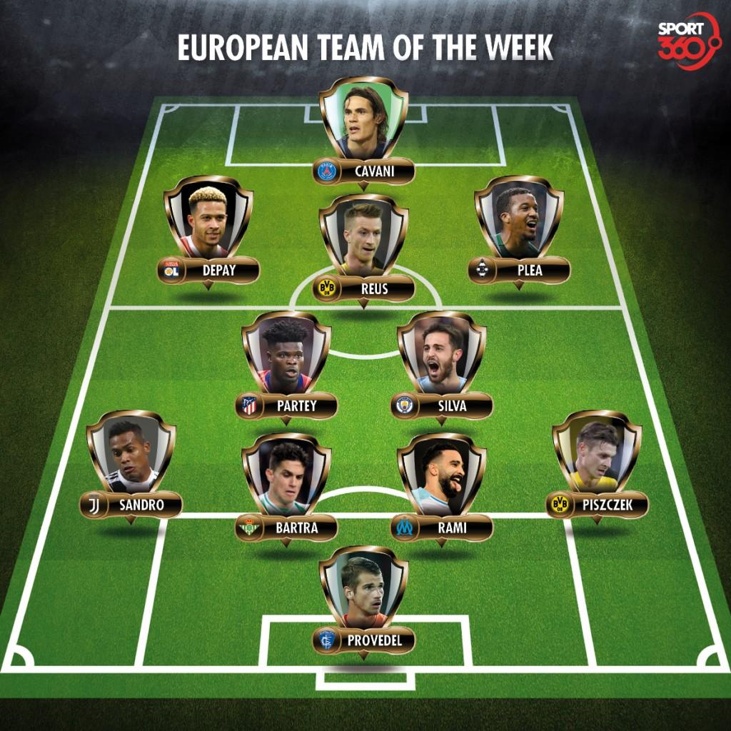 Our European Team of the Week