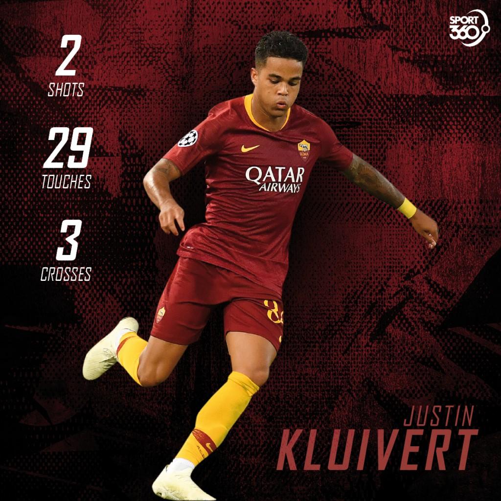 2711 kluivert