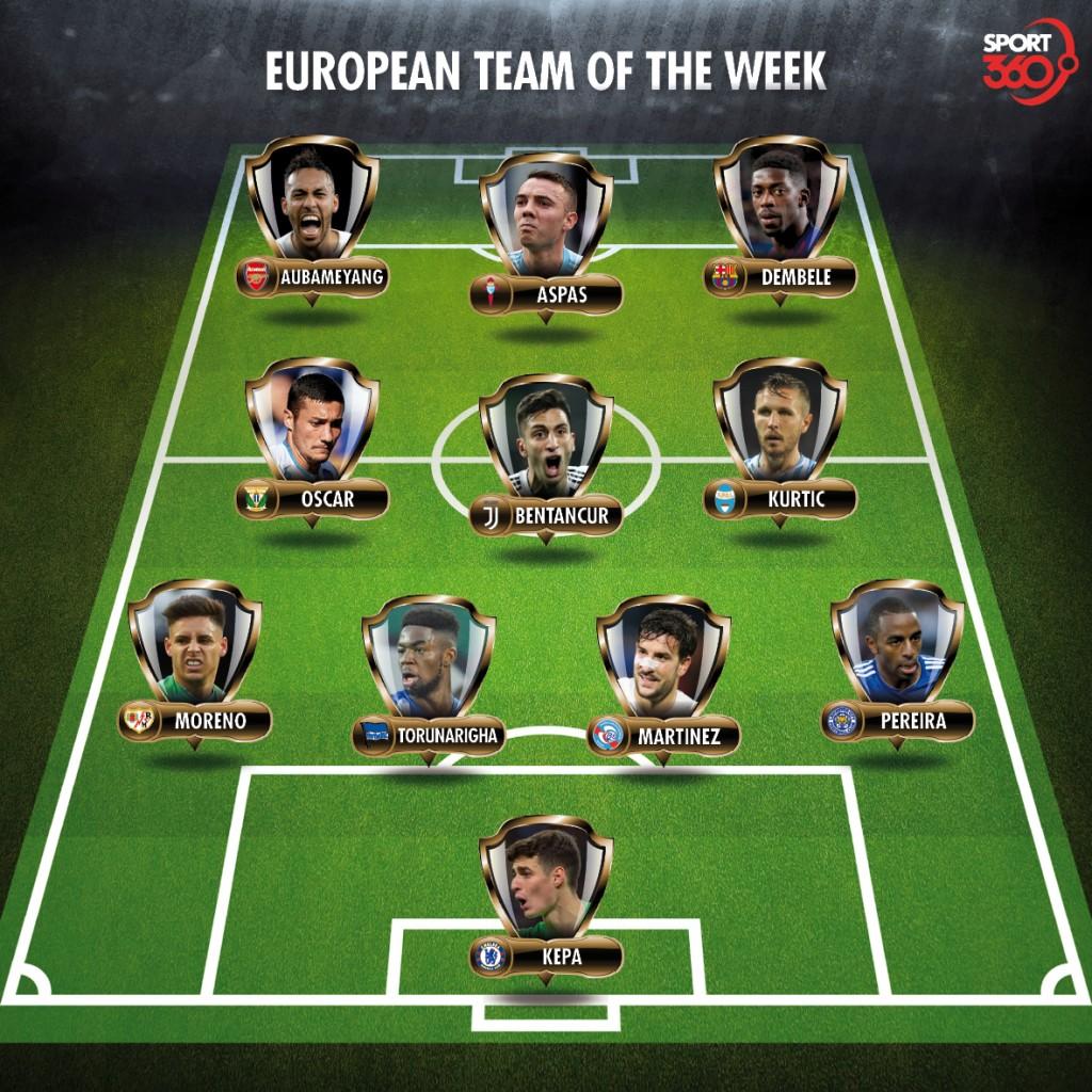 03 12 European Team of the Week