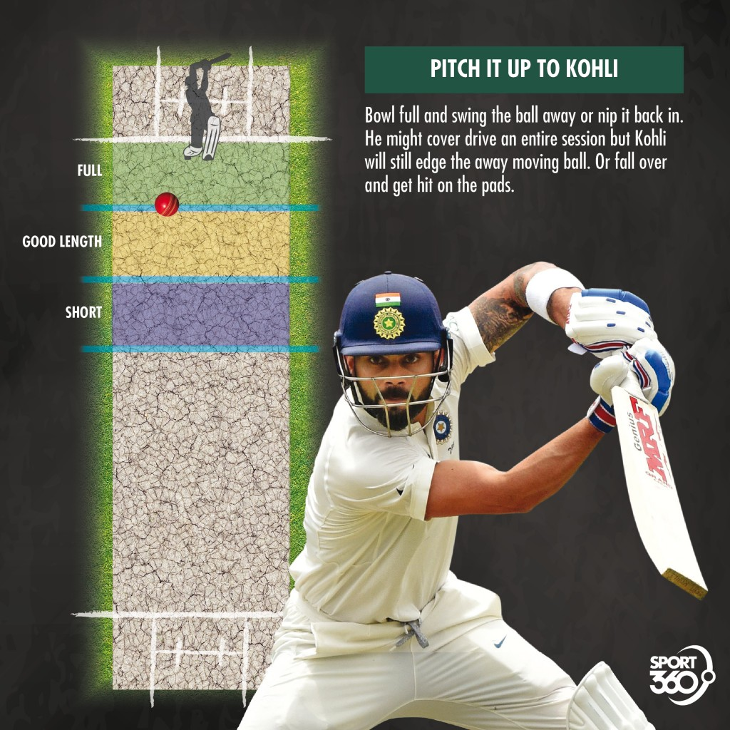 04 12 cricket tacticts