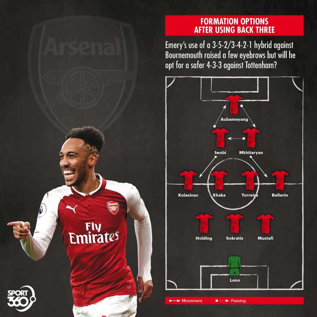 1201 Arsenal Formation