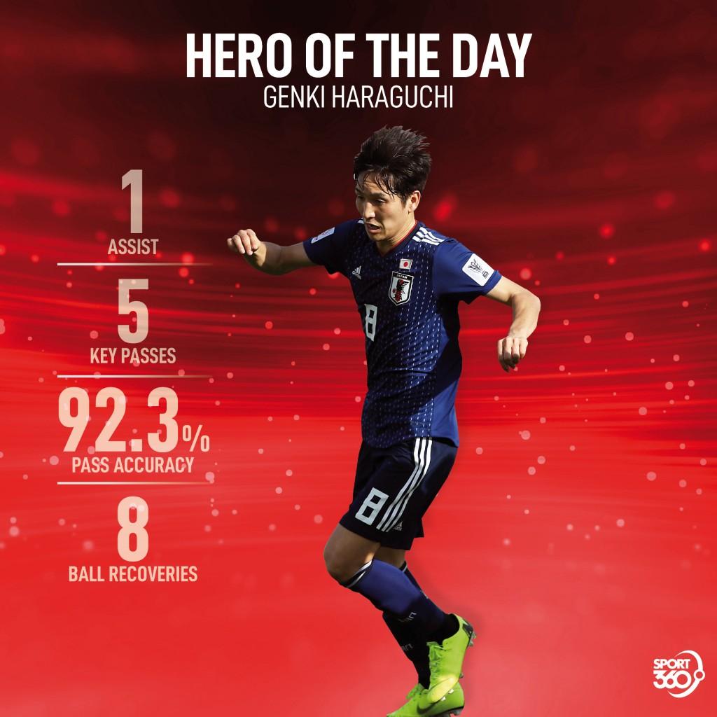 09 01 hero Genki Haraguchi