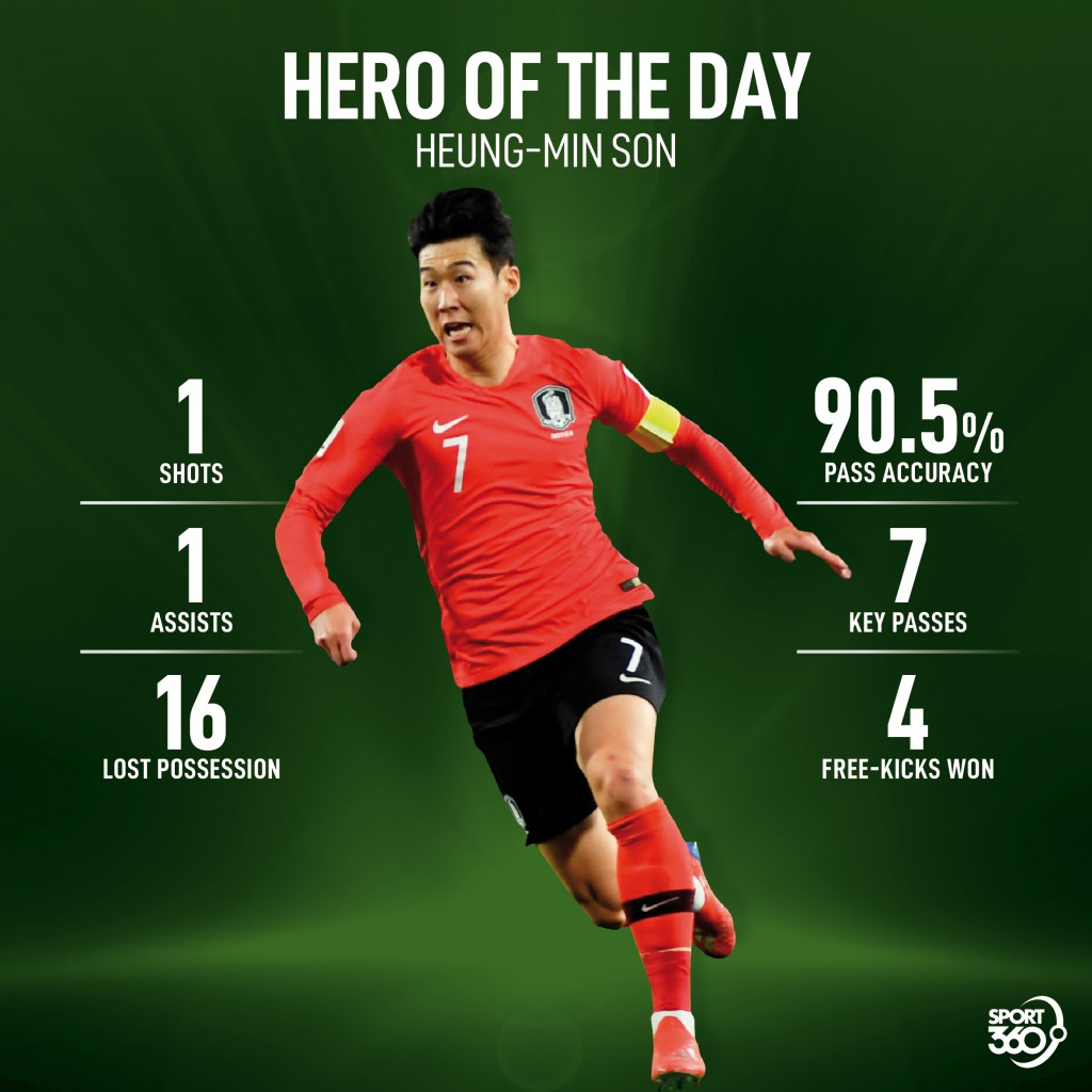 1601 hero son