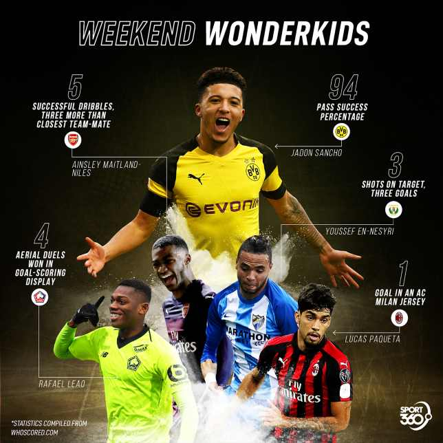 1102 weekend wonderkids(1) (1)