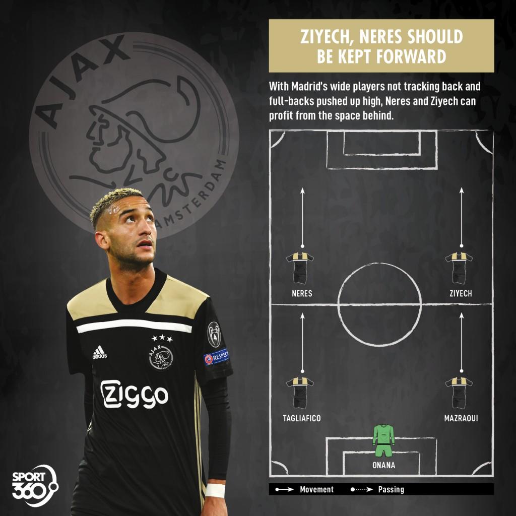 0304 Ajax Wide Players