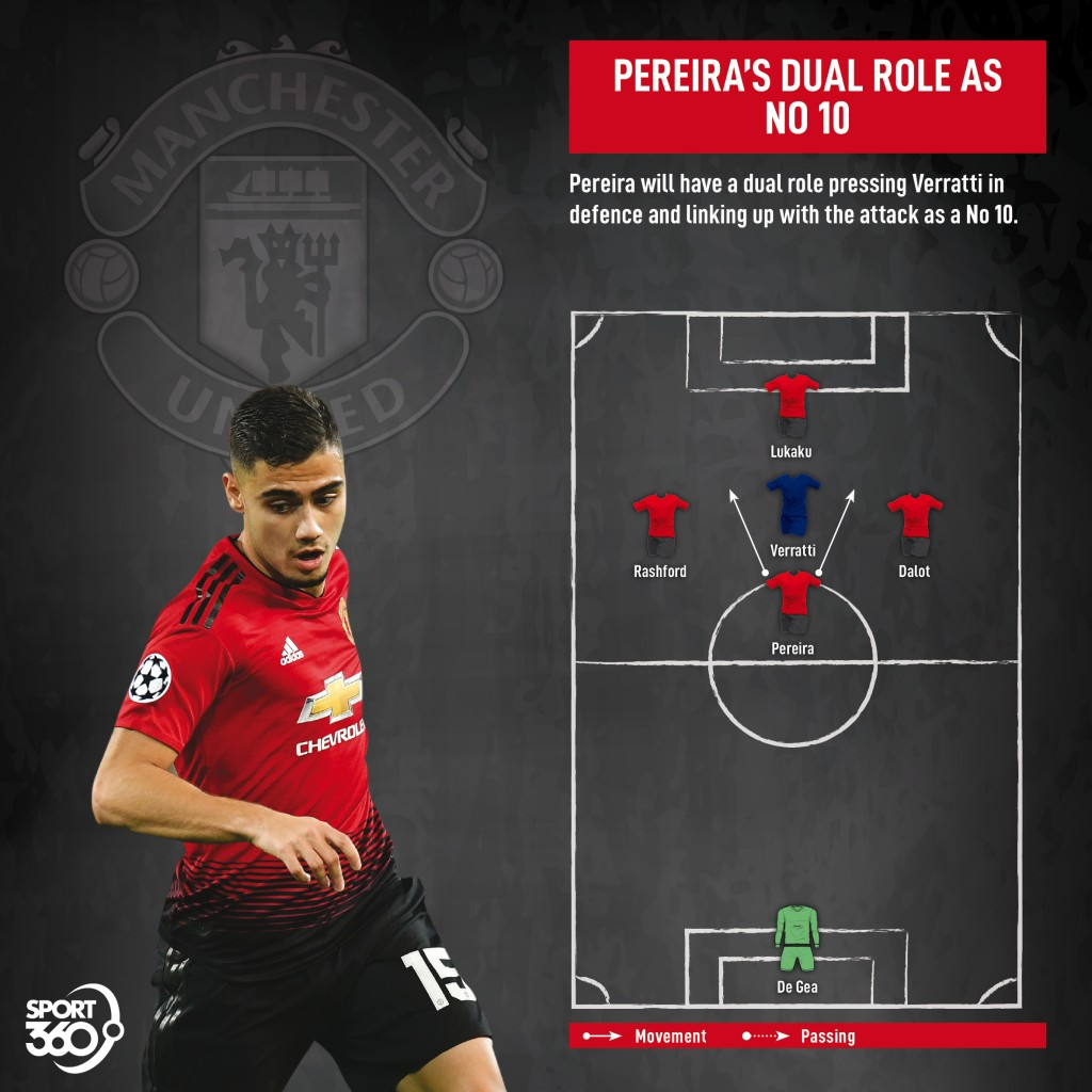 0305 Man United Pereira