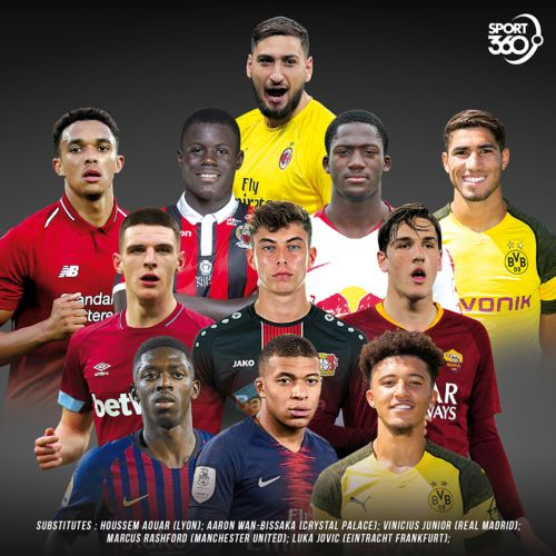 3103 Best U21 players XI in 201819new1 (2)