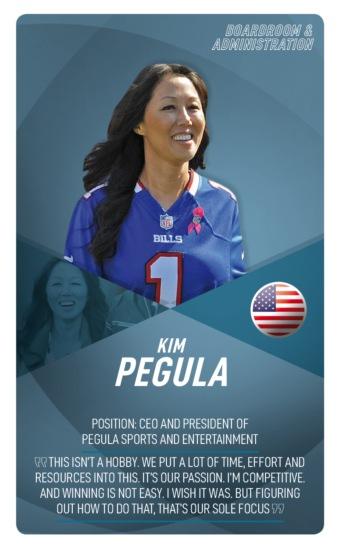 special profile card Boardroom & Admin Pegula newUSE