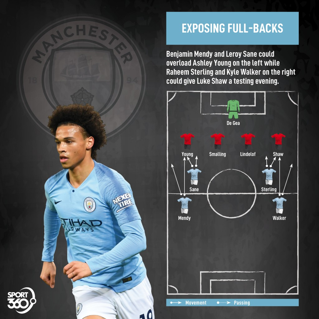 2304 Man City v Man United tactics3