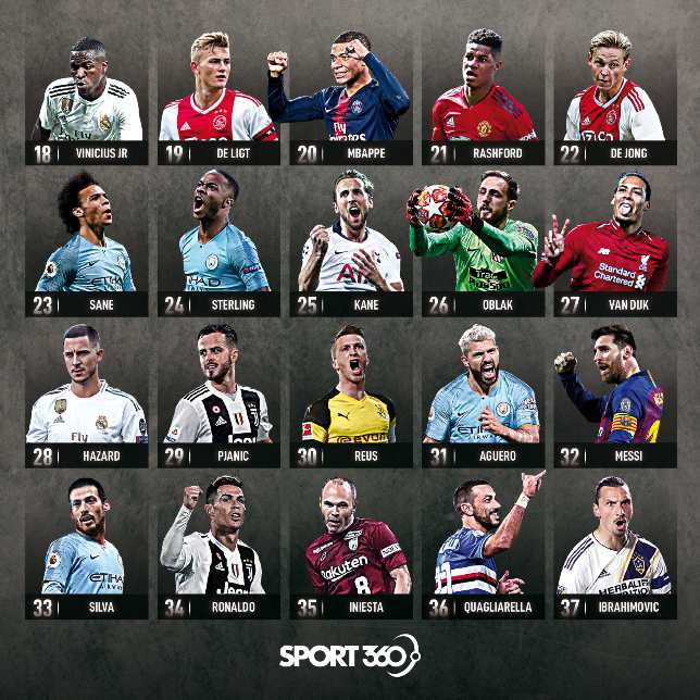 2306 20 ages 20 best players (1)