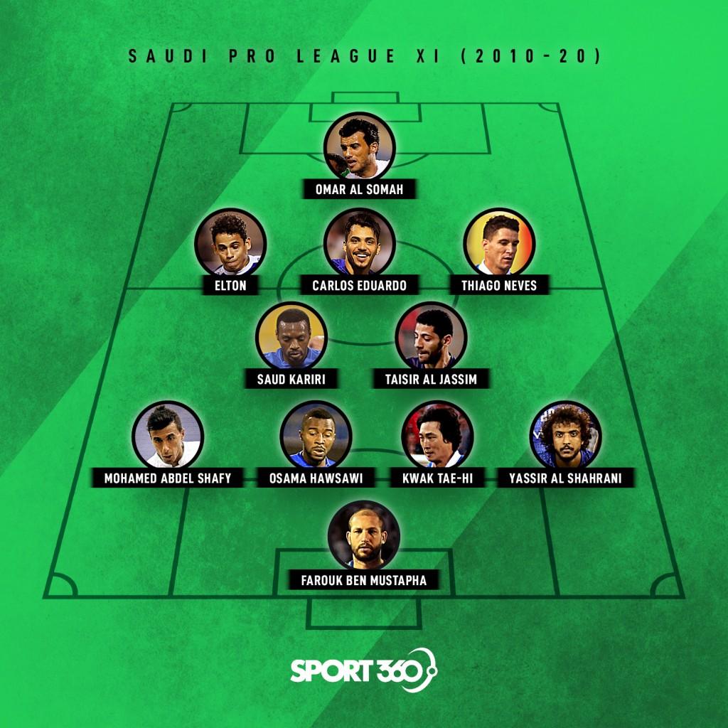 2710 saudi pro league XI
