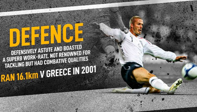 Beckham Defense