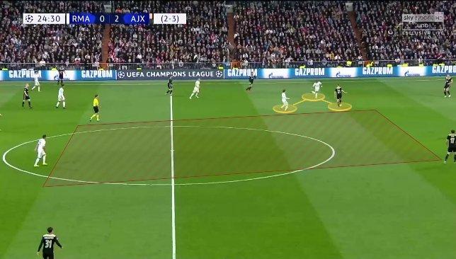 De Jong contre Real Madrid 1
