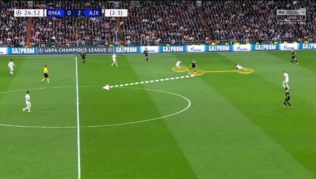 De Jong contre Real Madrid 3