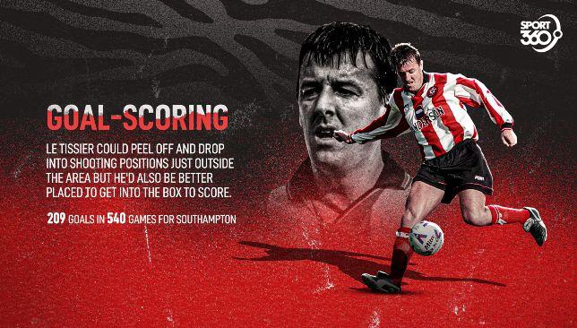 Matt Le Tissier Goal-Scoring