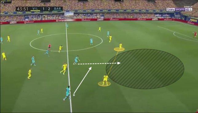 Barca full-backs 2