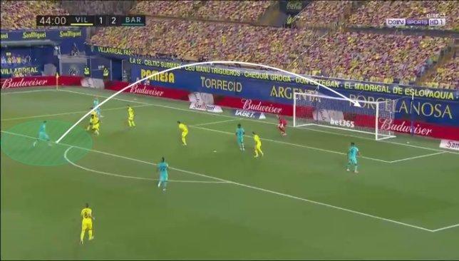 Barca full-backs 4