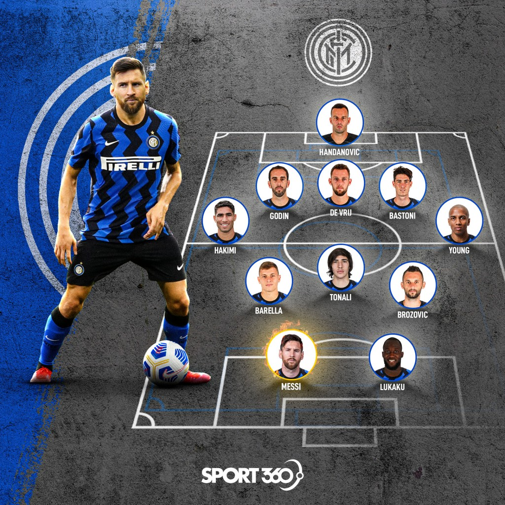 Messi XIs - INTER 3-5-3