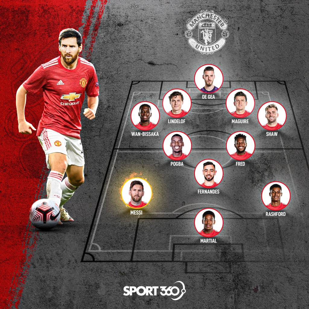 Messi XIs - MANCHESTER UNITED 4-2-3-1